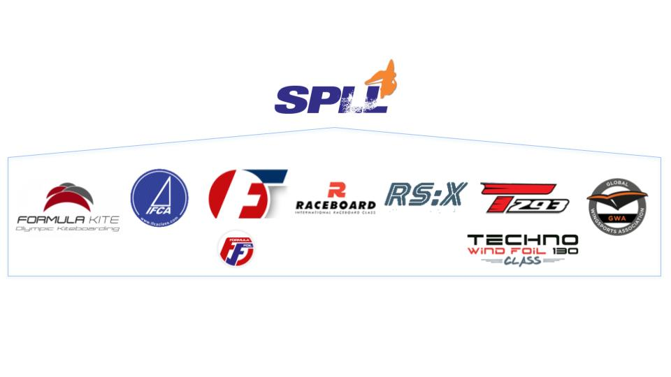 SPLL Organization overview